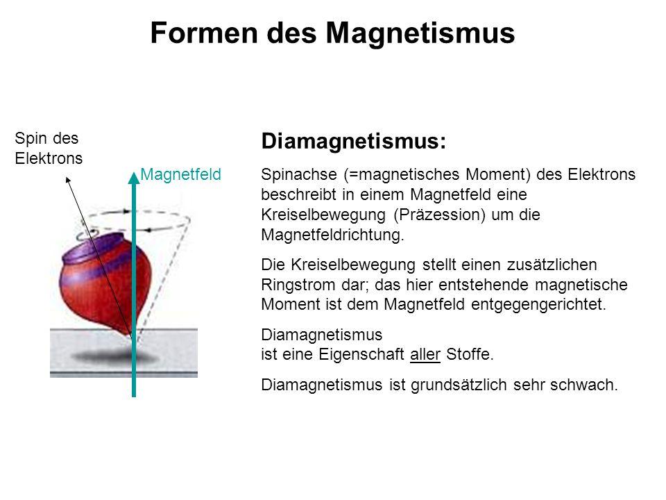 Formen des Magnetismus Diamagnetismus: Spinachse (=magnetisches Moment) des Elektrons beschreibt in einem Magnetfeld eine Kreiselbewegung (Präzession)