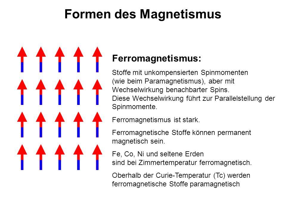 Formen des Magnetismus Ferromagnetismus: Stoffe mit unkompensierten Spinmomenten (wie beim Paramagnetismus), aber mit Wechselwirkung benachbarter Spin
