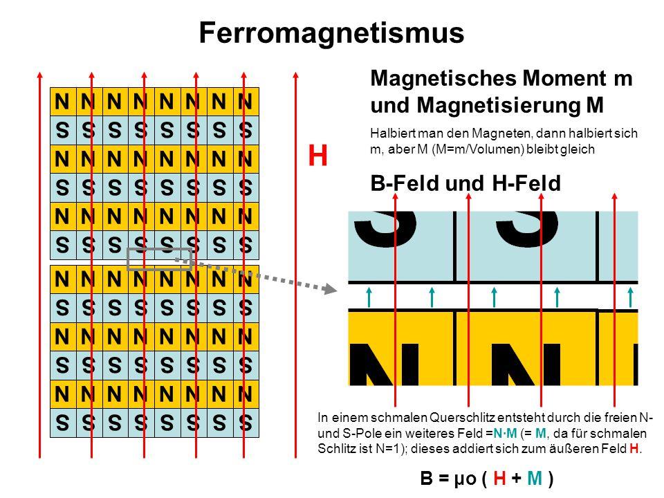 Ferromagnetismus Magnetisches Moment m und Magnetisierung M Halbiert man den Magneten, dann halbiert sich m, aber M (M=m/Volumen) bleibt gleich B-Feld