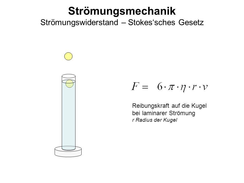 Strömungsmechanik Strömungswiderstand – Stokes'sches Gesetz Reibungskraft auf die Kugel bei laminarer Strömung r Radius der Kugel