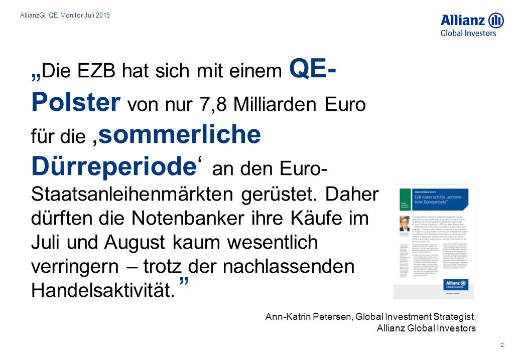 """2 """" Die EZB hat sich mit einem QE- Polster von nur 7,8 Milliarden Euro für die 'sommerliche Dürreperiode' an den Euro- Staatsanleihenmärkten gerüstet."""