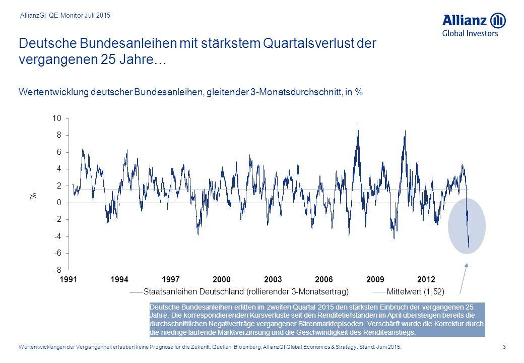Deutsche Bundesanleihen mit stärkstem Quartalsverlust der vergangenen 25 Jahre… 3Wertentwicklungen der Vergangenheit erlauben keine Prognose für die Z