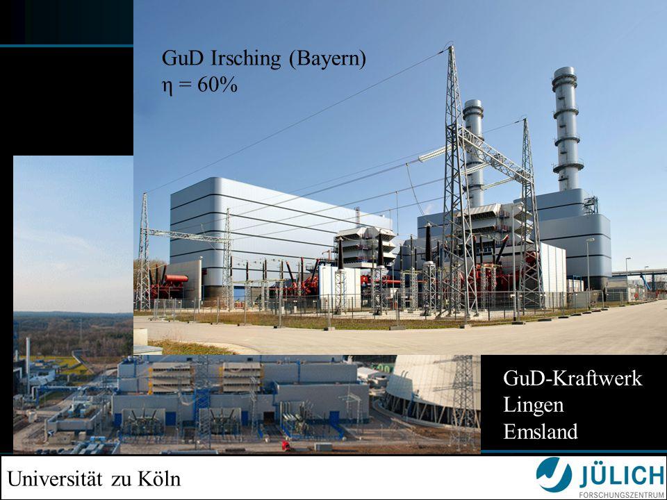 Universität zu Köln GuD-Kraftwerk Lingen Emsland GuD Irsching (Bayern) η = 60%