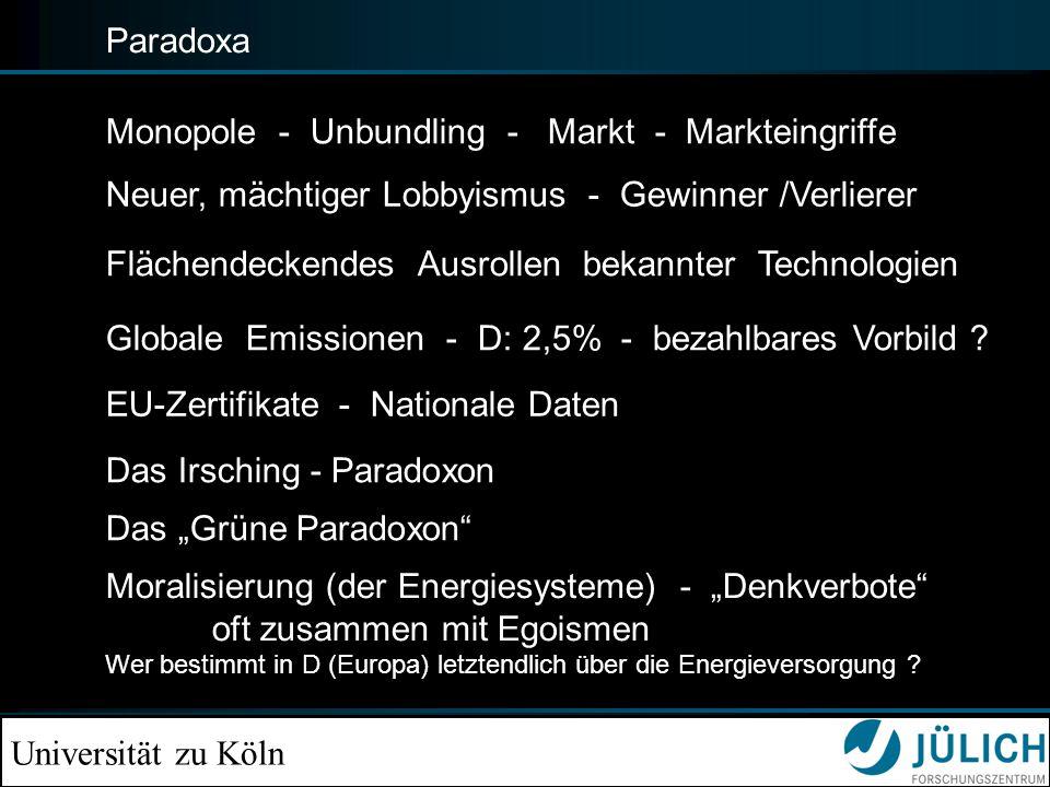 Universität zu Köln Paradoxa Monopole - Unbundling - Markt - Markteingriffe Globale Emissionen - D: 2,5% - bezahlbares Vorbild ? EU-Zertifikate - Nati