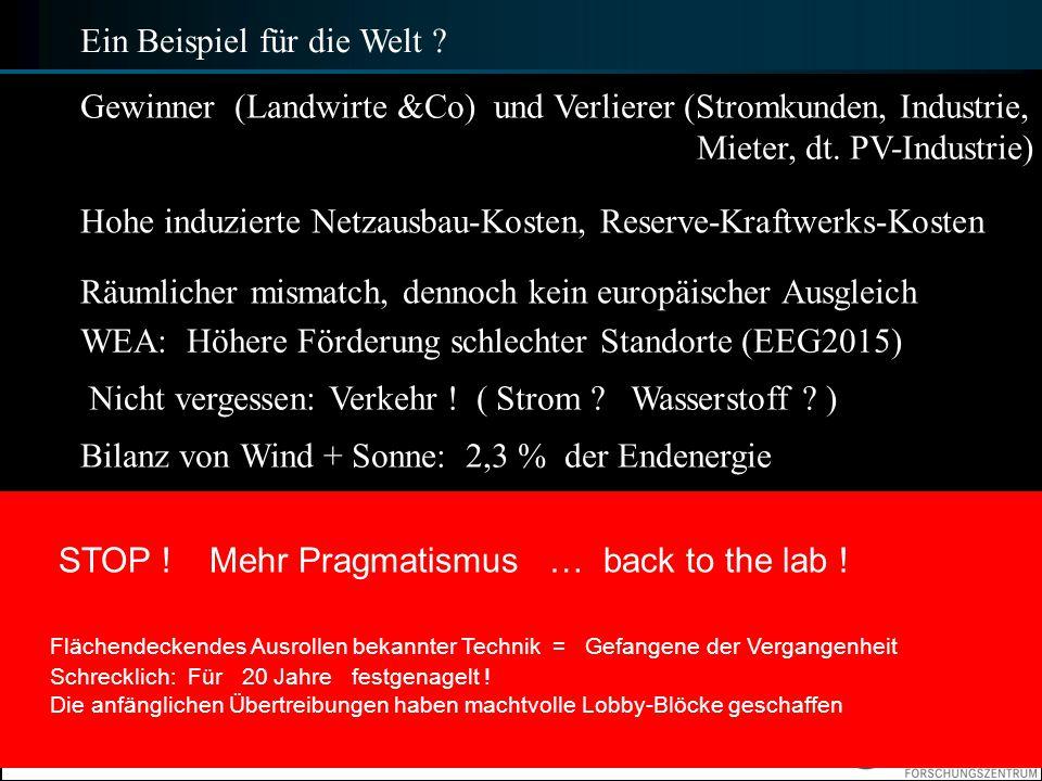 Universität zu Köln Ein Beispiel für die Welt ? Gewinner (Landwirte &Co) und Verlierer (Stromkunden, Industrie, Mieter, dt. PV-Industrie) Nicht verges