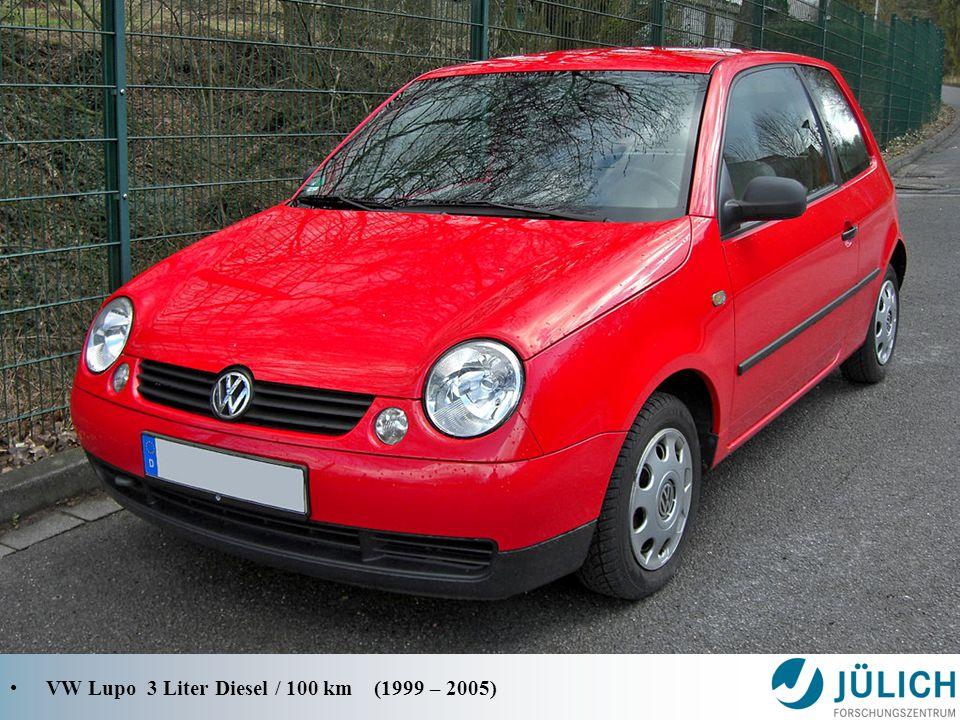 VW Lupo 3 Liter Diesel / 100 km (1999 – 2005)