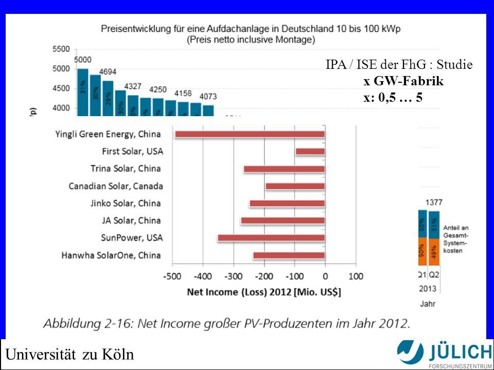 Universität zu Köln IPA / ISE der FhG : Studie x GW-Fabrik x: 0,5 … 5