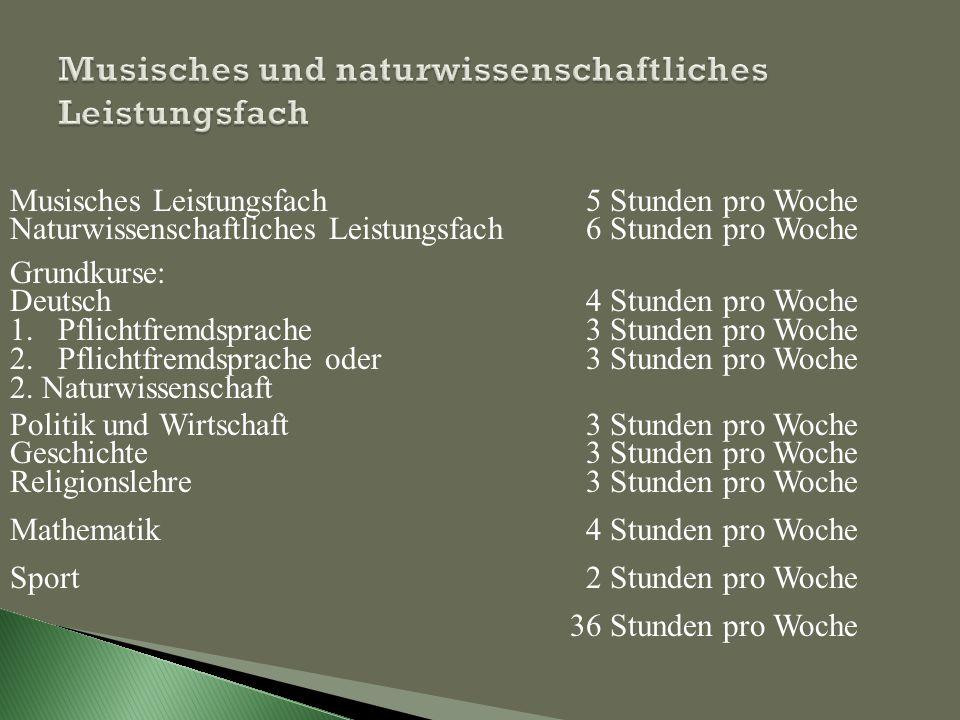 Musisches Leistungsfach5 Stunden pro Woche Naturwissenschaftliches Leistungsfach6 Stunden pro Woche Grundkurse: Deutsch4 Stunden pro Woche 1.Pflichtfremdsprache3 Stunden pro Woche 2.Pflichtfremdsprache oder3 Stunden pro Woche 2.
