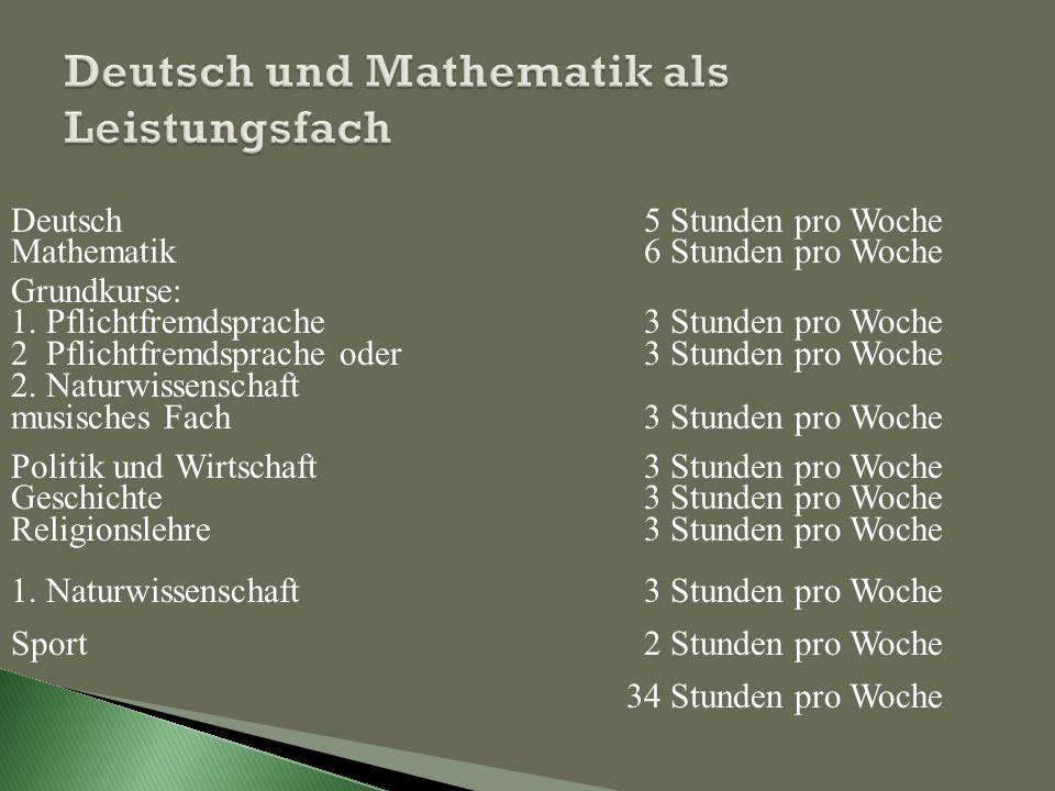 Deutsch5 Stunden pro Woche Mathematik6 Stunden pro Woche Grundkurse: 1. Pflichtfremdsprache3 Stunden pro Woche 2 Pflichtfremdsprache oder3 Stunden pro