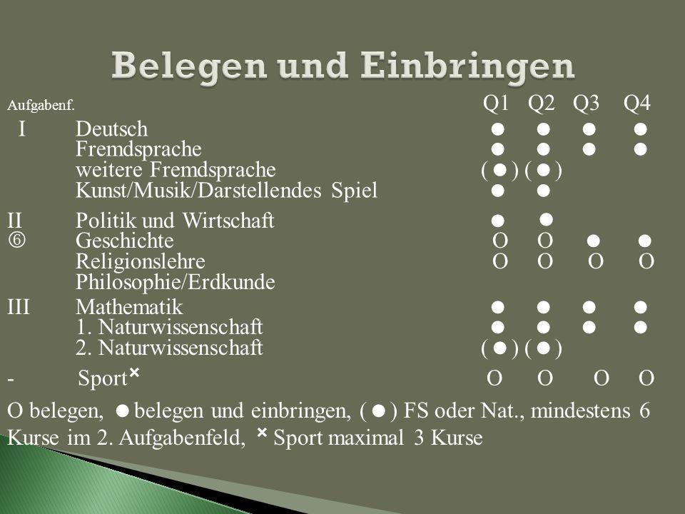 Aufgabenf. Q1 Q2 Q3 Q4 IDeutsch     Fremdsprache     weitere Fremdsprache (  ) (  ) Kunst/Musik/Darstellendes Spiel   IIPolitik und Wirtsc