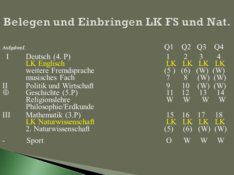 Aufgabenf. Q1 Q2 Q3 Q4 IDeutsch (4. P)1 2 3 4 LK Englisch LK LK LK LK weitere Fremdsprache (5 ) (6) (W) (W) musisches Fach7 8 (W) (W) IIPolitik und Wi