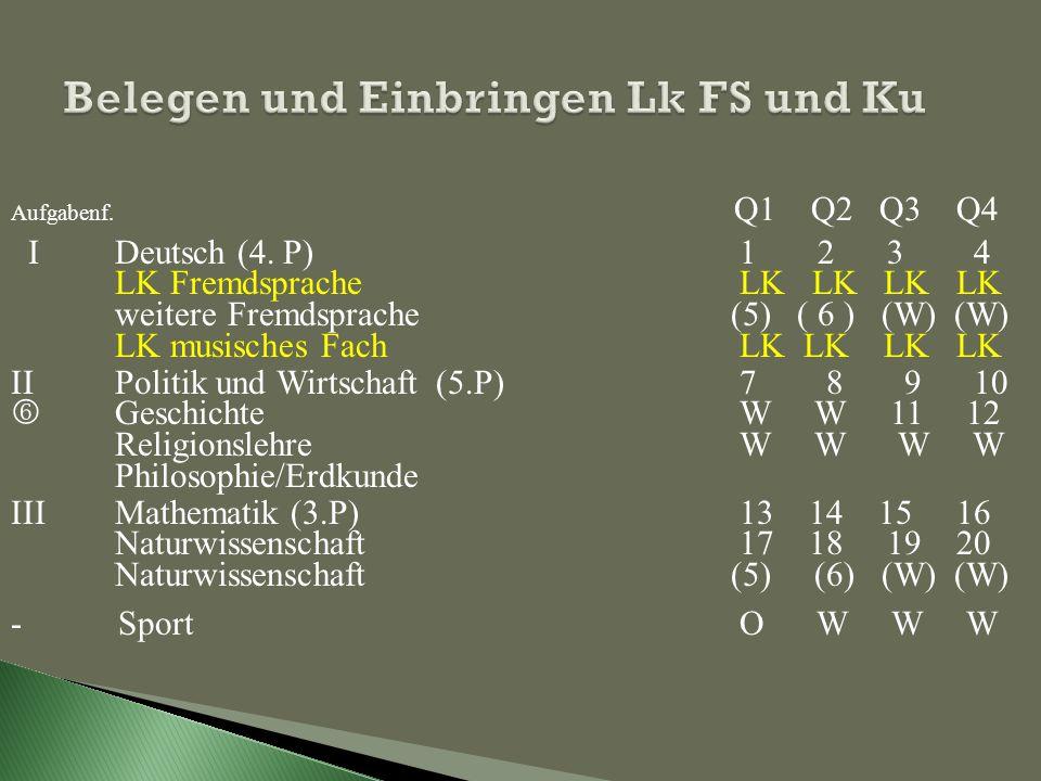 Aufgabenf. Q1 Q2 Q3 Q4 IDeutsch (4. P)1 2 3 4 LK FremdspracheLK LK LK LK weitere Fremdsprache (5) ( 6 ) (W) (W) LK musisches FachLK LK LK LK IIPolitik