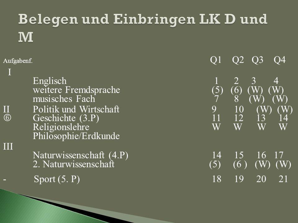 Aufgabenf. Q1 Q2 Q3 Q4 ILK DeutschLK LK LK LK Englisch 1 2 3 4 weitere Fremdsprache (5) (6) (W) (W) musisches Fach 7 8 (W) (W) IIPolitik und Wirtschaf