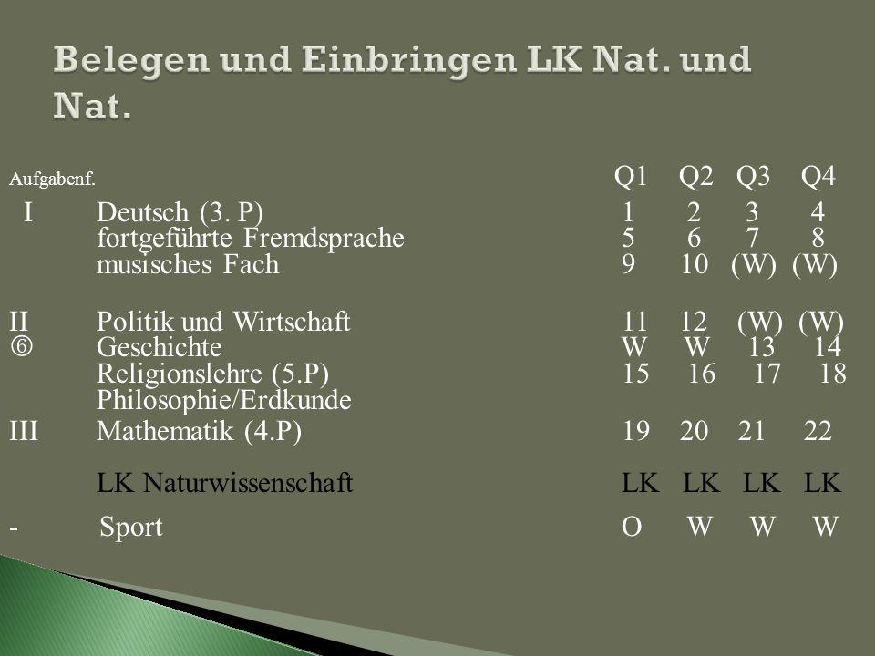 Aufgabenf. Q1 Q2 Q3 Q4 IDeutsch (3. P)1 2 3 4 fortgeführte Fremdsprache5 6 7 8 musisches Fach 9 10 (W) (W) IIPolitik und Wirtschaft11 12 (W) (W)  Ges
