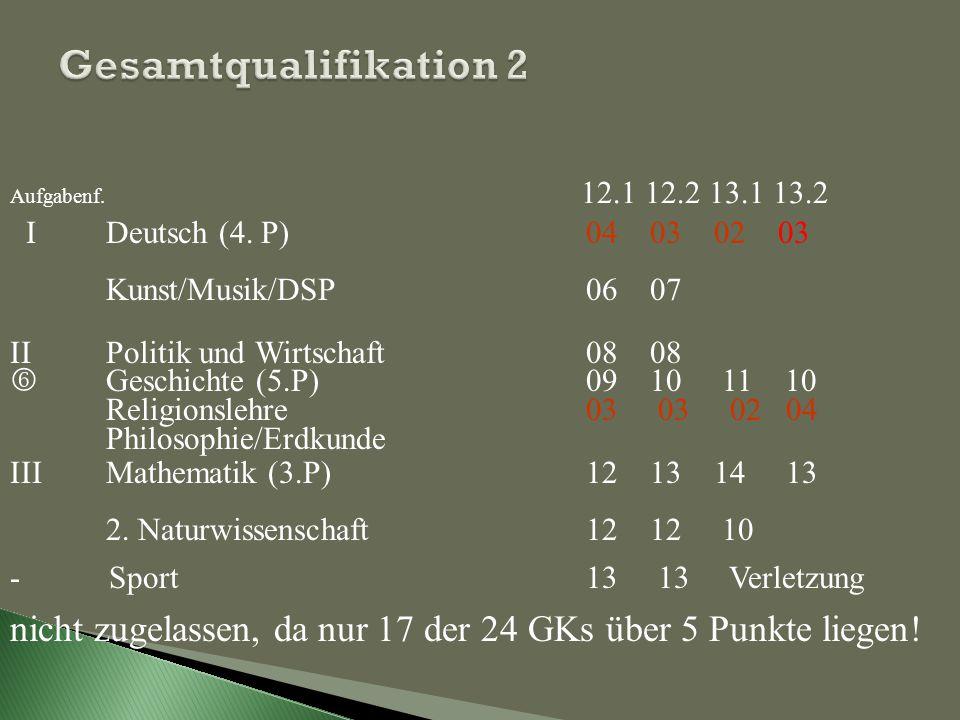 Aufgabenf. 12.1 12.2 13.1 13.2 IDeutsch (4. P)04 03 02 03 LK Englisch LK LK LK LK Kunst/Musik/DSP06 07 IIPolitik und Wirtschaft08 08  Geschichte (5.P