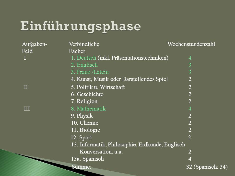 Aufgaben-Verbindliche Wochenstundenzahl FeldFächer I1.