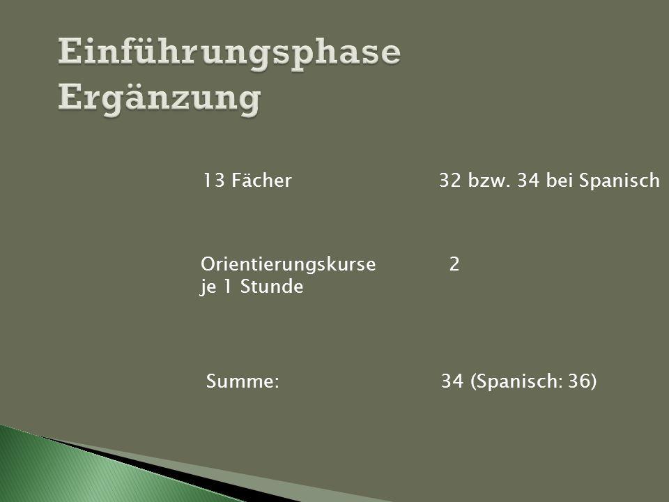 13 Fächer 32 bzw. 34 bei Spanisch Orientierungskurse 2 je 1 Stunde Summe: 34 (Spanisch: 36)