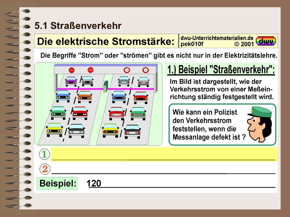 5.3 Das Messen der elektrischen Stromstärke Schaltskizze:   Stromquelle   Glühlampe   Ampèremeter Schaltbild:  Stromquelle   Glühlampe   Serienschaltung