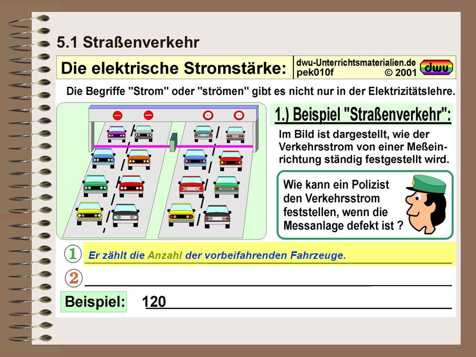 5.3 Das Messen der elektrischen Stromstärke Schaltskizze:   Stromquelle   Glühlampe   Ampèremeter Schaltbild:  Stromquelle   Glühlampe   Ampèremeter Serienschaltung