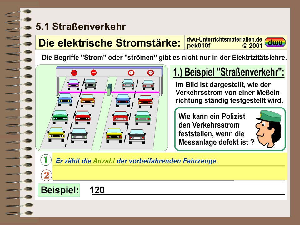 5.3 Das Messen der elektrischen Stromstärke Definition: Abkürzung: Einheit: Messgerät: