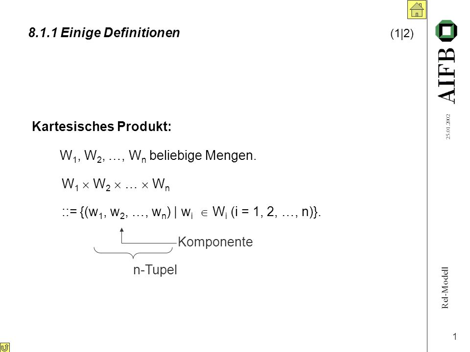 Rel-Modell 25.01.2002 2 8.1.1Einige Definitionen (2|2) Relation (im math.