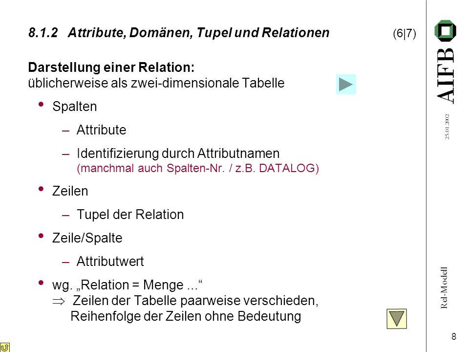 Rel-Modell 25.01.2002 8 8.1.2Attribute, Domänen, Tupel und Relationen (6|7) Darstellung einer Relation: üblicherweise als zwei-dimensionale Tabelle Spalten –Attribute –Identifizierung durch Attributnamen (manchmal auch Spalten-Nr.