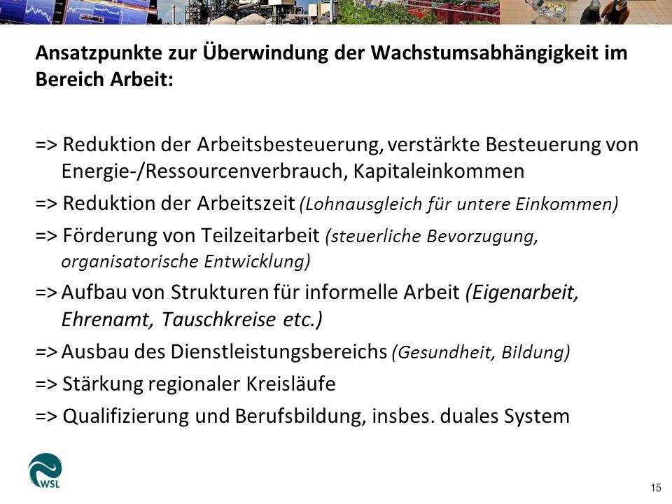 Weiterführende Literatur Bundesamt für Statistik, SAKE in Kürze 2013, SAKE in Kürze 2014.