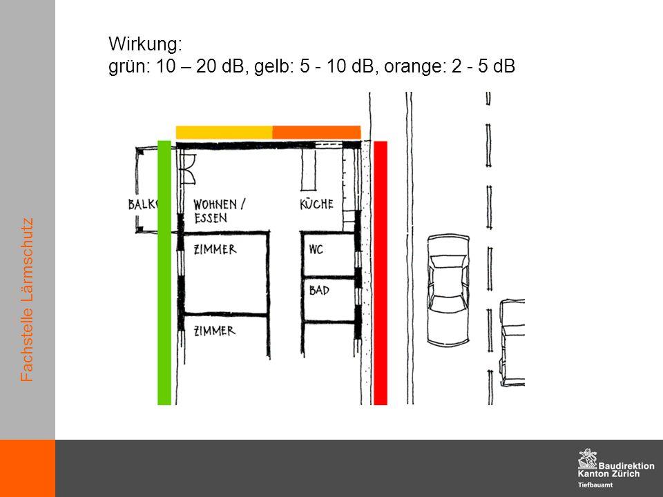 Fachstelle Lärmschutz Wirkung: grün: 10 – 20 dB, gelb: 5 - 10 dB, orange: 2 - 5 dB