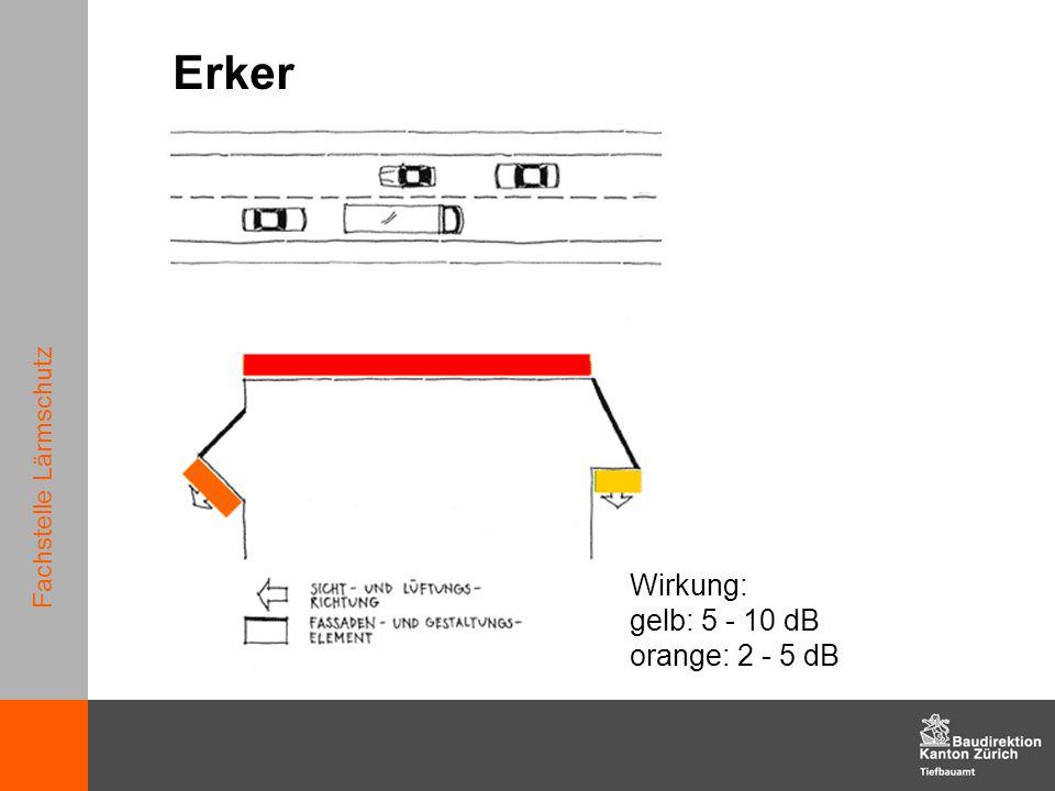 Fachstelle Lärmschutz Erker Wirkung: gelb: 5 - 10 dB orange: 2 - 5 dB