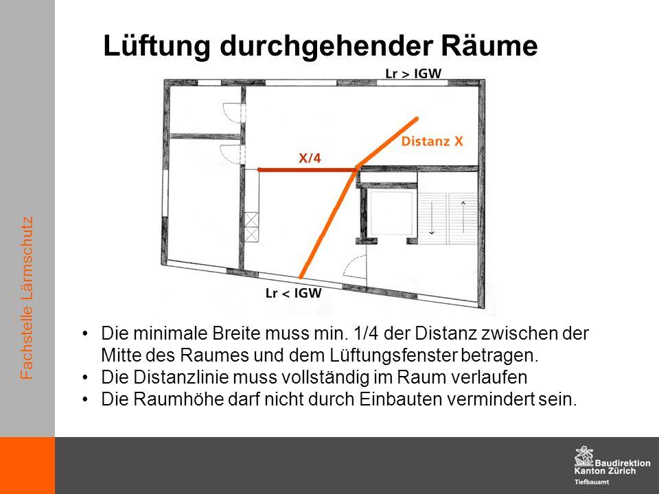 Fachstelle Lärmschutz Lüftung durchgehender Räume Die minimale Breite muss min. 1/4 der Distanz zwischen der Mitte des Raumes und dem Lüftungsfenster