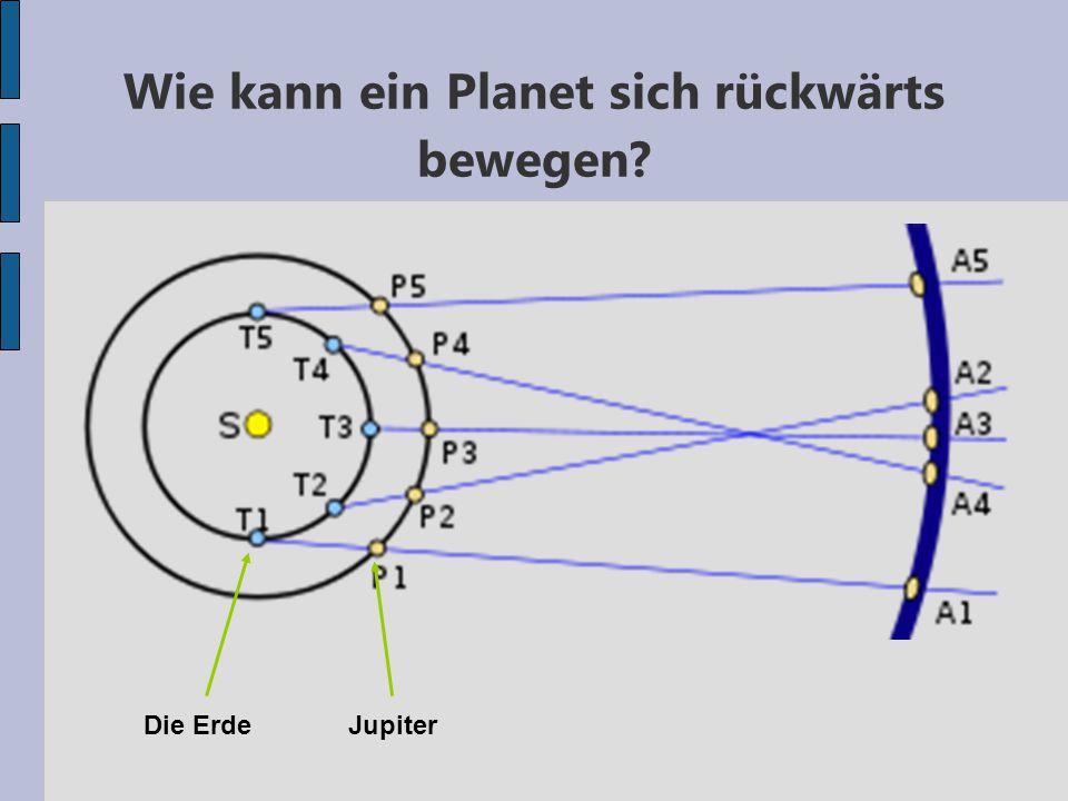 Wie kann ein Planet sich rückwärts bewegen? Die Erde Jupiter
