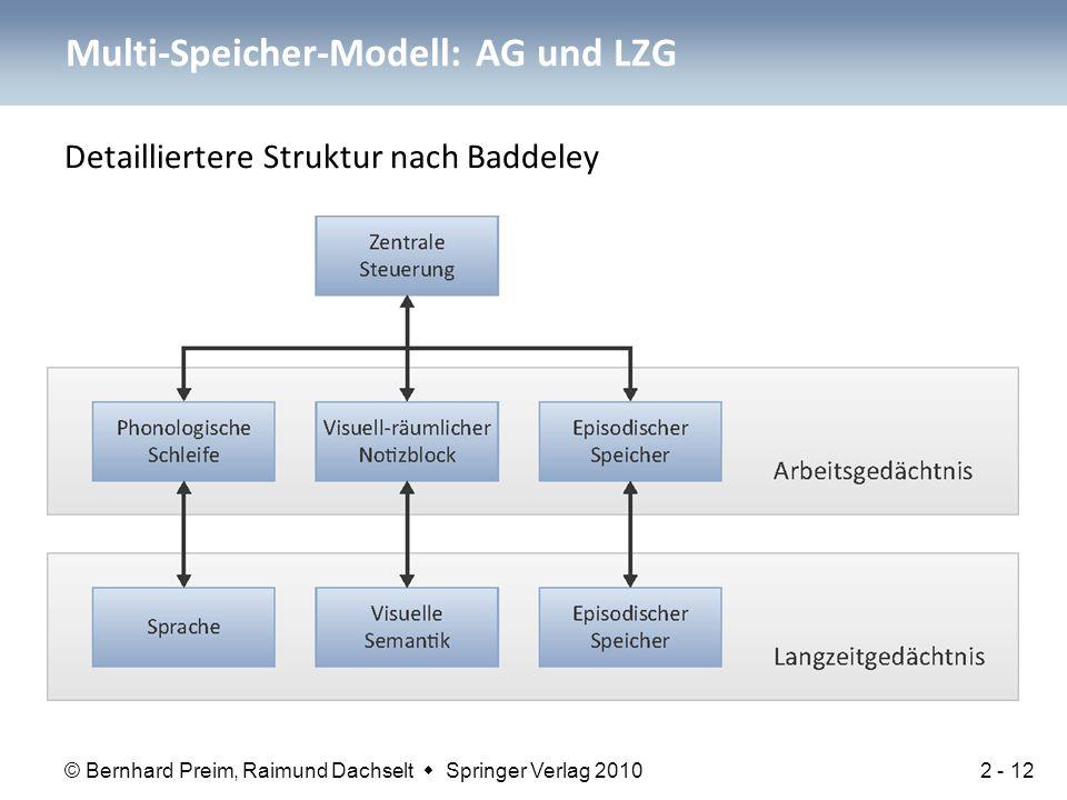 © Bernhard Preim, Raimund Dachselt  Springer Verlag 2010 Detailliertere Struktur nach Baddeley Multi-Speicher-Modell: AG und LZG 2 - 12