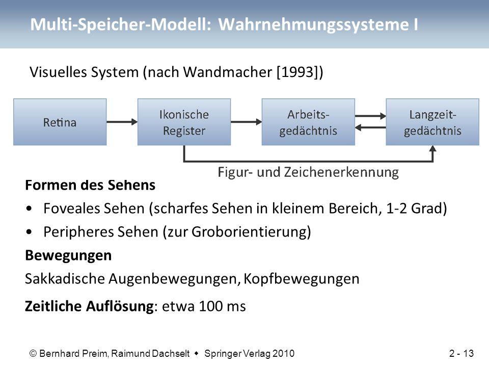 © Bernhard Preim, Raimund Dachselt  Springer Verlag 2010 Visuelles System (nach Wandmacher [1993]) Multi-Speicher-Modell: Wahrnehmungssysteme I Forme