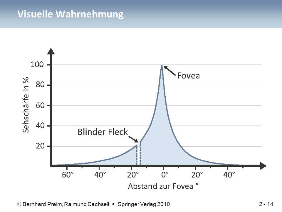 © Bernhard Preim, Raimund Dachselt  Springer Verlag 2010 Visuelle Wahrnehmung 2 - 14