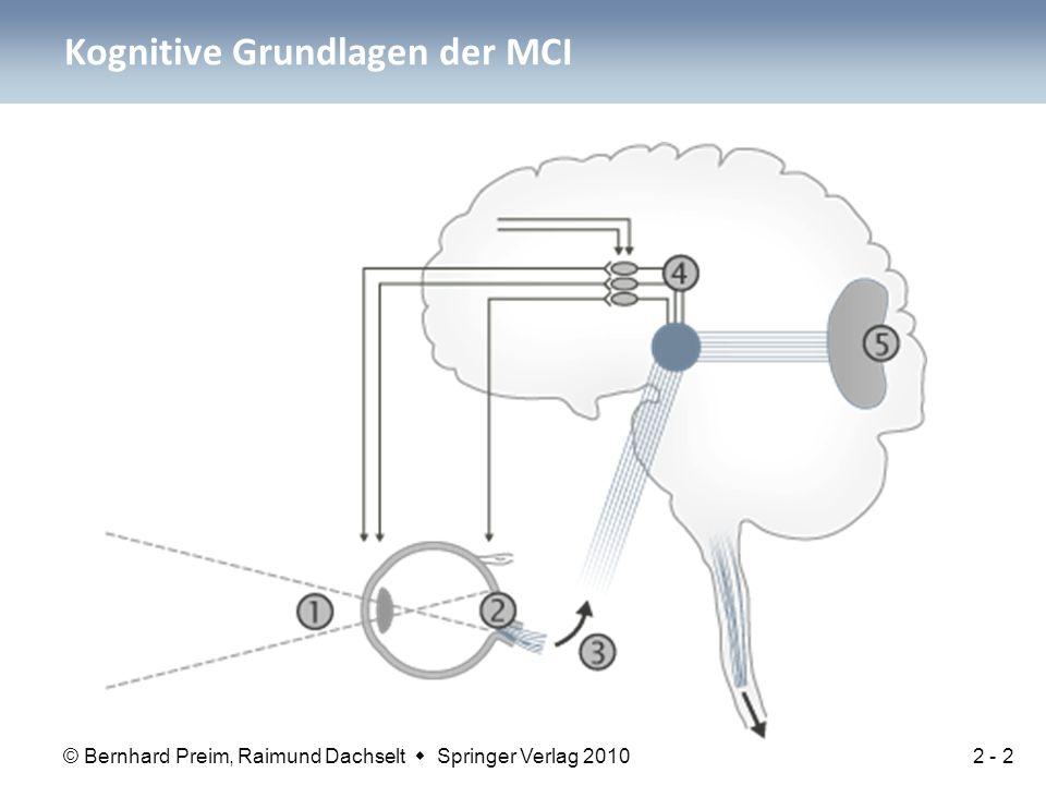 © Bernhard Preim, Raimund Dachselt  Springer Verlag 2010 Kognitive Grundlagen der MCI 2 - 2
