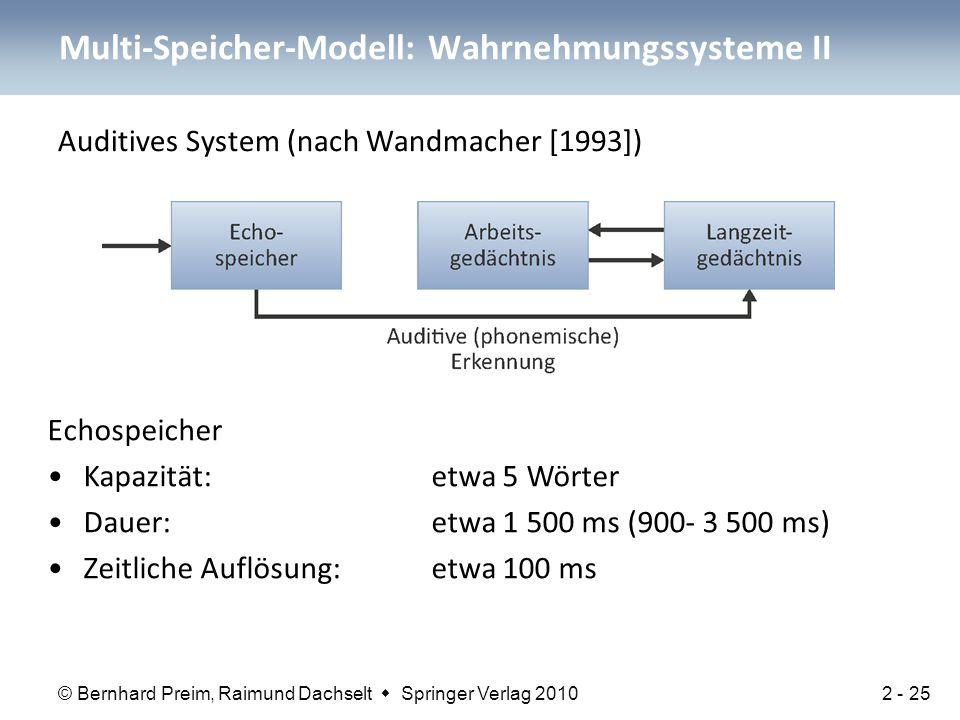 © Bernhard Preim, Raimund Dachselt  Springer Verlag 2010 Auditives System (nach Wandmacher [1993]) Multi-Speicher-Modell: Wahrnehmungssysteme II Echo