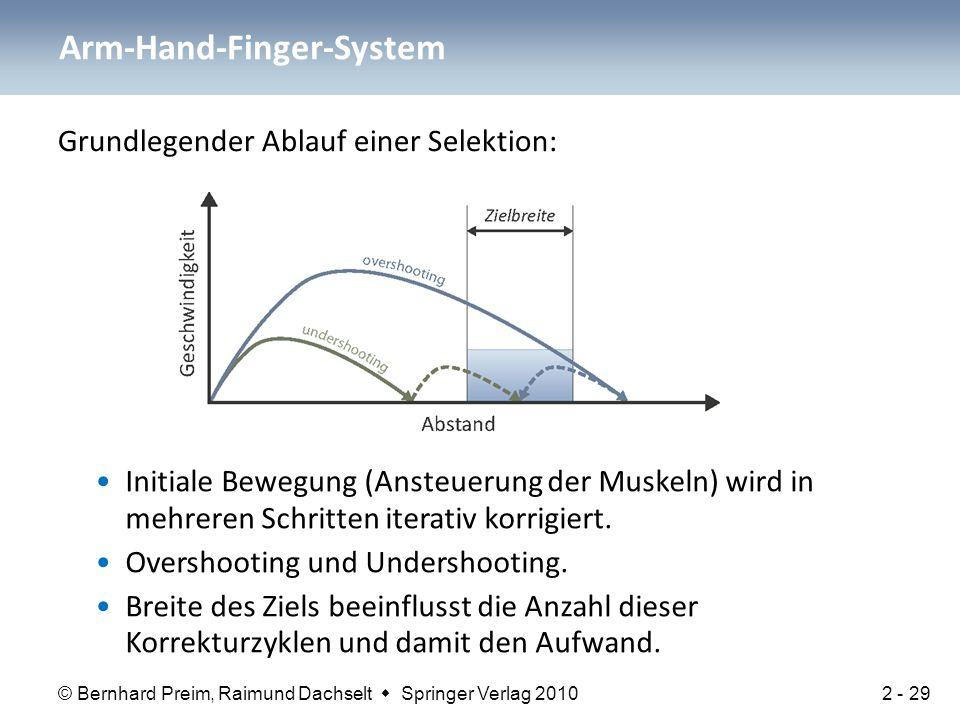 © Bernhard Preim, Raimund Dachselt  Springer Verlag 2010 Grundlegender Ablauf einer Selektion: Arm-Hand-Finger-System Initiale Bewegung (Ansteuerung