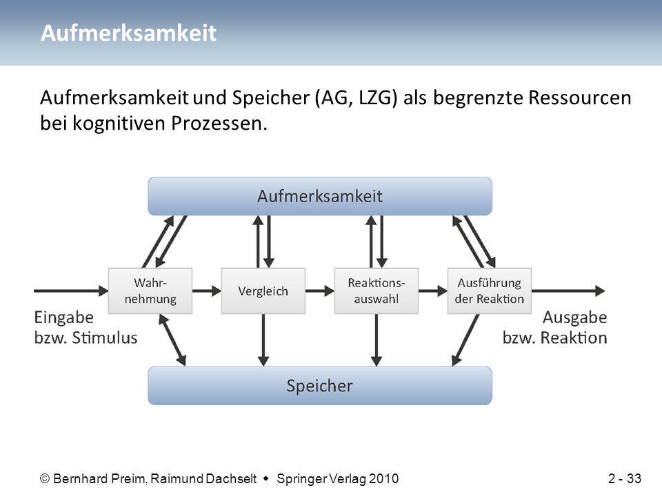© Bernhard Preim, Raimund Dachselt  Springer Verlag 2010 Aufmerksamkeit und Speicher (AG, LZG) als begrenzte Ressourcen bei kognitiven Prozessen. Auf