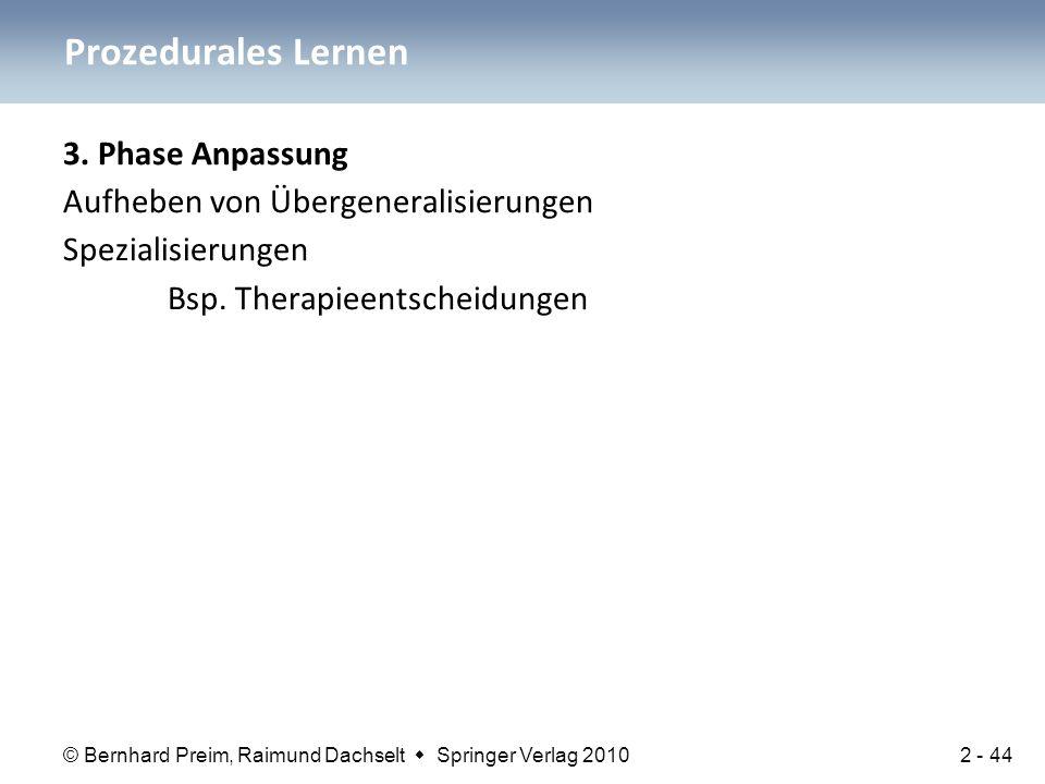 © Bernhard Preim, Raimund Dachselt  Springer Verlag 2010 3. Phase Anpassung Aufheben von Übergeneralisierungen Spezialisierungen Bsp. Therapieentsche