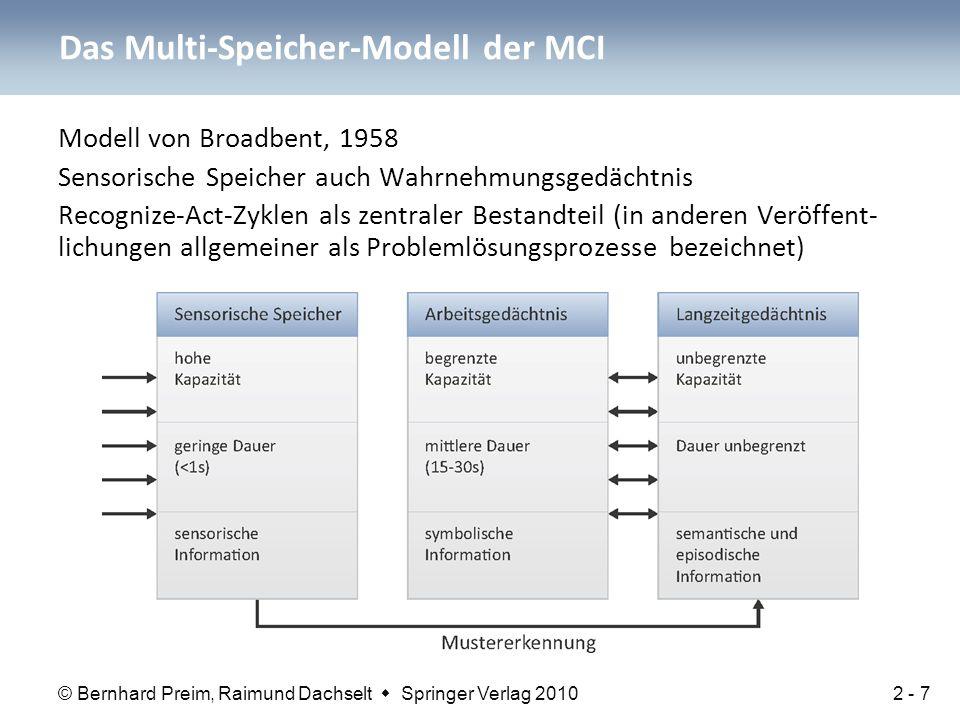 © Bernhard Preim, Raimund Dachselt  Springer Verlag 2010 Modell von Broadbent, 1958 Sensorische Speicher auch Wahrnehmungsgedächtnis Recognize-Act-Zy