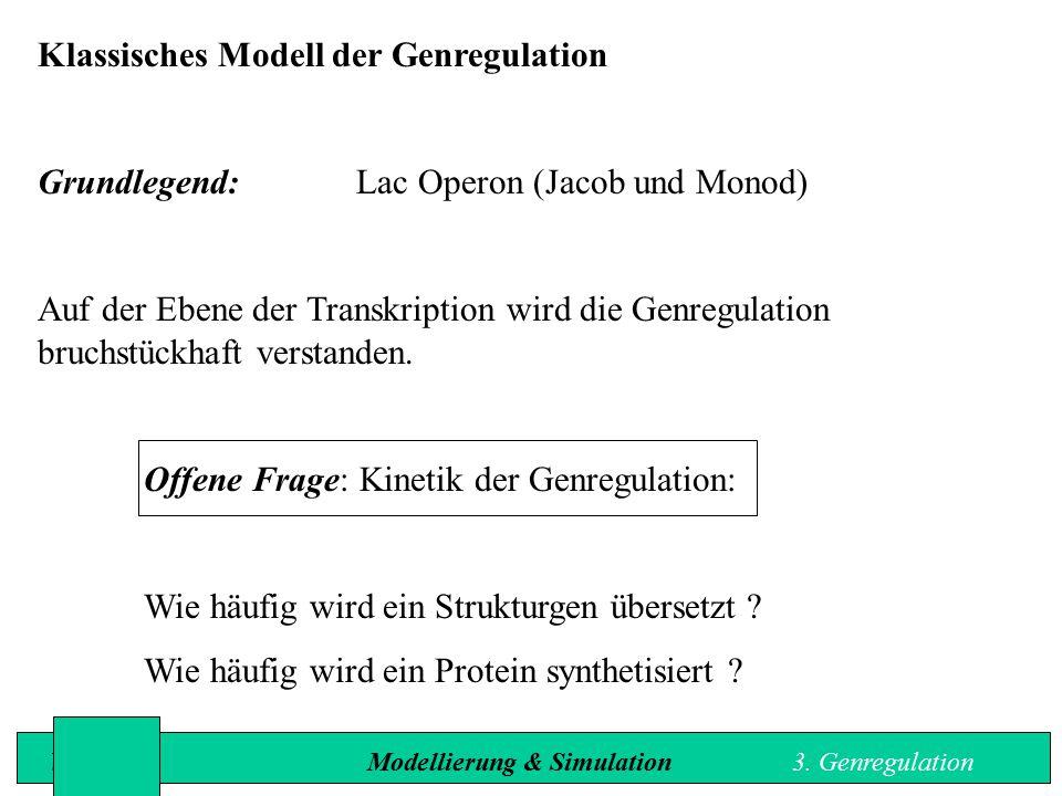 Klassisches Modell der Genregulation Grundlegend: Lac Operon (Jacob und Monod) Auf der Ebene der Transkription wird die Genregulation bruchstückhaft v