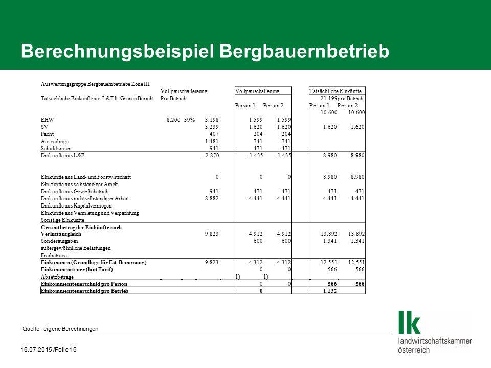 Berechnungsbeispiel Bergbauernbetrieb 16.07.2015 /Folie 16 Auswertungsgruppe Bergbauernbetriebe Zone III VollpauschaliereungVollpauschalierungTatsächl