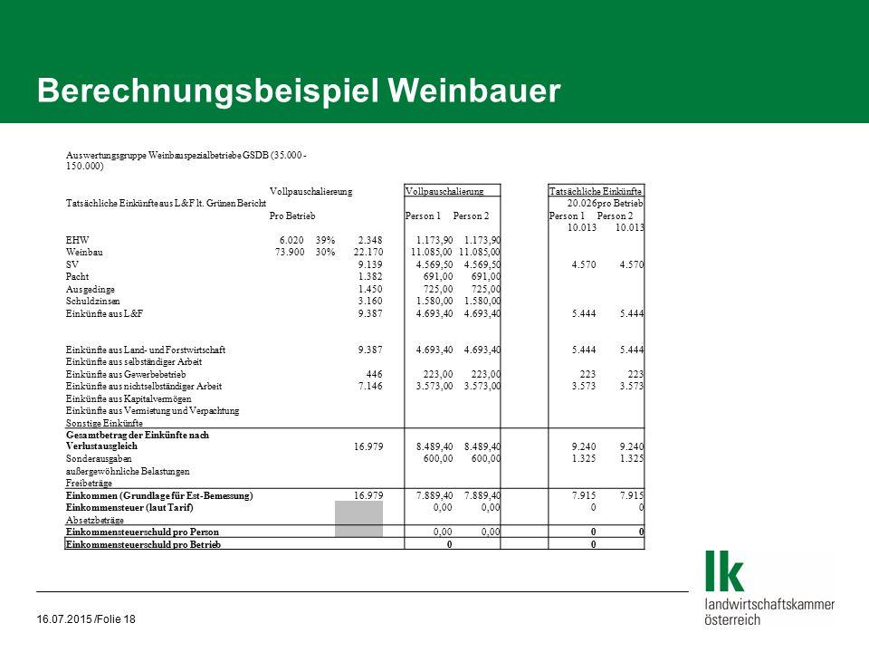Berechnungsbeispiel Weinbauer 16.07.2015 /Folie 18 Auswertungsgruppe Weinbauspezialbetriebe GSDB (35.000 - 150.000) VollpauschaliereungVollpauschalier