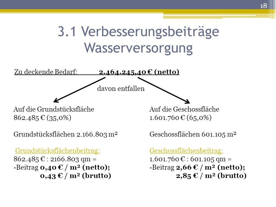 3.1 Verbesserungsbeiträge Wasserversorgung Zu deckende Bedarf: ___ 2.464.245,40 € (netto) davon entfallen Auf die Grundstücksfläche 862.485 € (35,0%) Grundstücksflächen 2.166.803 m² Grundstücksflächenbeitrag: 862.485 € : 2166.803 qm = -Beitrag 0,40 € / m² (netto); 0,43 € / m² (brutto) Auf die Geschossfläche 1.601.760 € (65,0%) Geschossflächen 601.105 m² Geschossflächenbeitrag: 1.601.760 € : 601.105 qm = -Beitrag 2,66 € / m² (netto); 2,85 € / m² (brutto) 18