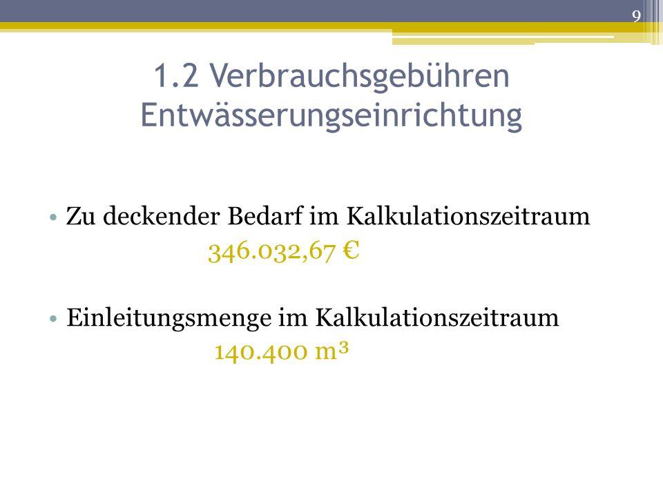 1.2 Verbrauchsgebühren Entwässerungseinrichtung Zu deckender Bedarf im Kalkulationszeitraum 346.032,67 € Einleitungsmenge im Kalkulationszeitraum 140.400 m³ 9
