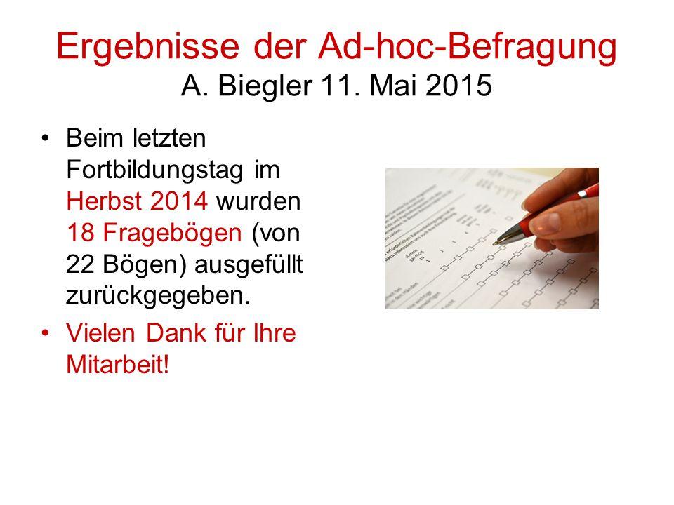 Ergebnisse der Ad-hoc-Befragung A. Biegler 11.
