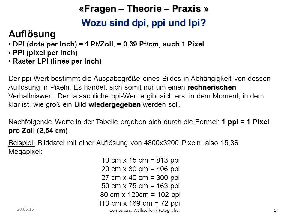 «Fragen – Theorie – Praxis » Wozu sind dpi, ppi und lpi? Computeria Wallisellen / Fotografie14 20.05.15 Auflösung DPI (dots per Inch) = 1 Pt/Zoll, = 0