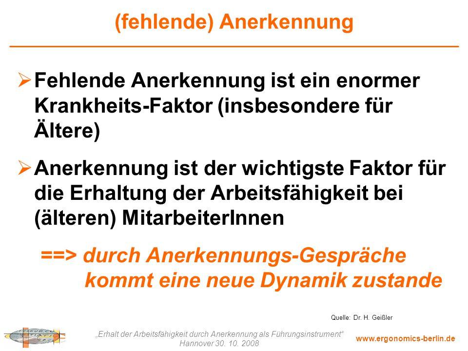 """www.ergonomics-berlin.de """"Erhalt der Arbeitsfähigkeit durch Anerkennung als Führungsinstrument"""" Hannover 30. 10. 2008 (fehlende) Anerkennung  Fehlend"""