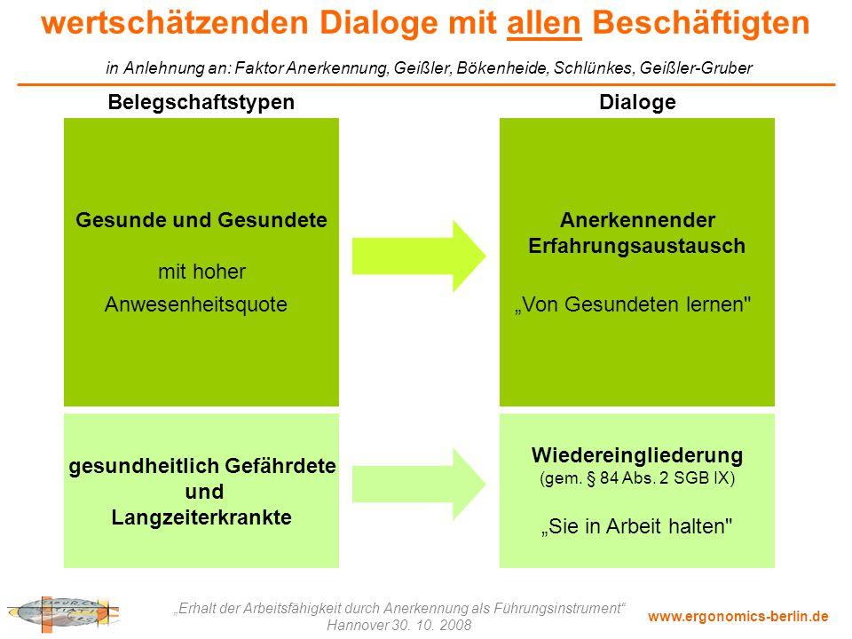 """www.ergonomics-berlin.de """"Erhalt der Arbeitsfähigkeit durch Anerkennung als Führungsinstrument"""" Hannover 30. 10. 2008 wertschätzenden Dialoge mit alle"""