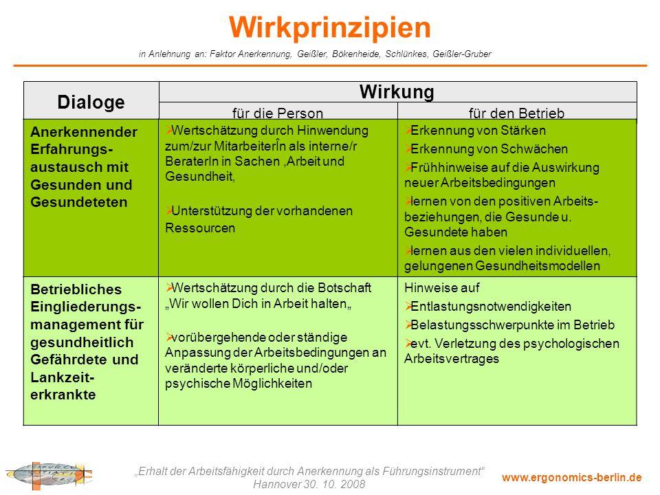 """www.ergonomics-berlin.de """"Erhalt der Arbeitsfähigkeit durch Anerkennung als Führungsinstrument"""" Hannover 30. 10. 2008 Wirkprinzipien Dialoge Wirkung f"""